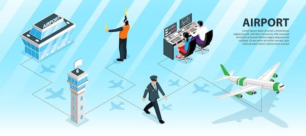 Layout de infográfico de aeroporto com avião de despachantes de pilotos de terminal
