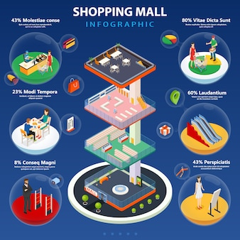 Layout de infográfico de shopping center