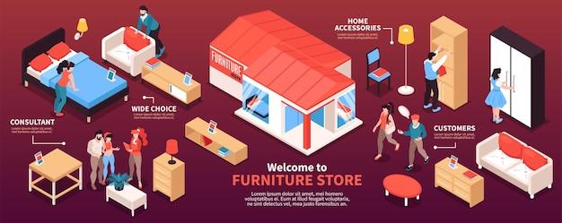 Layout de infográfico horizontal de loja de móveis com clientes consultores ampla escolha de amostras de móveis e acessórios para casa