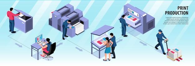 Layout de infográfico horizontal de produção de impressão com editor de fotos impressão rotativa plotter impressora digital