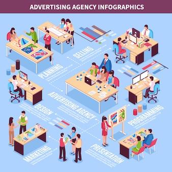 Layout de infográficos da agência de publicidade