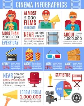 Layout de infográficos de cinema