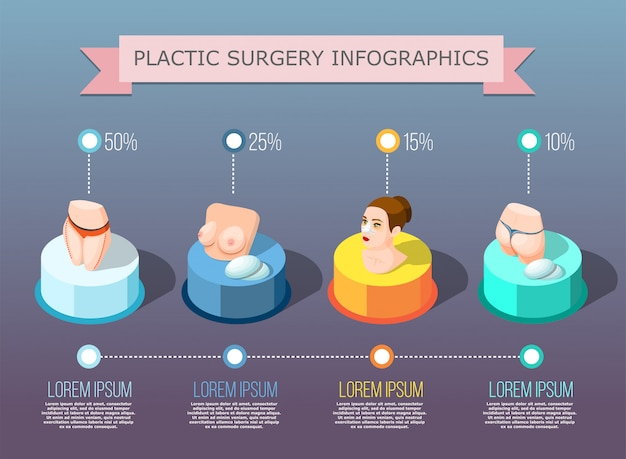 Layout de infográficos de cirurgia plástica