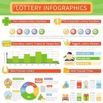 Layout de infográficos de loteria