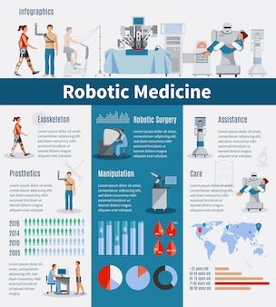 Layout de infográficos de medicina robótica com próteses e assistência de robô de informação de exoesqueleto
