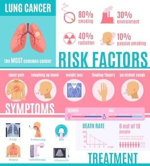 Layout de infográficos de oncologia