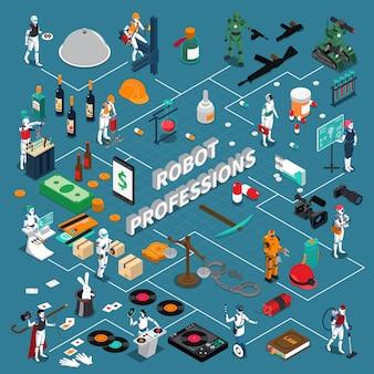 Layout de infográficos de profissões de robô