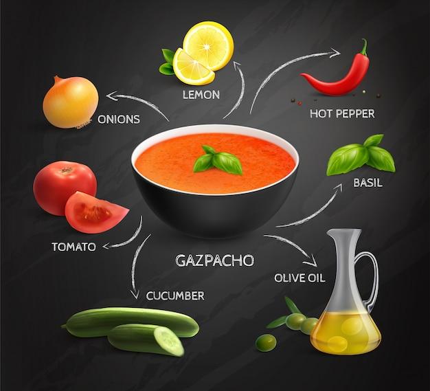 Layout de infográficos de receita gaspacho com imagens coloridas e descrição de texto dos ingredientes da sopa realistas