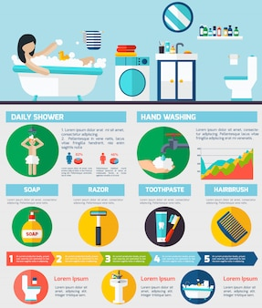 Layout de relatório de infográfico de higiene pessoal