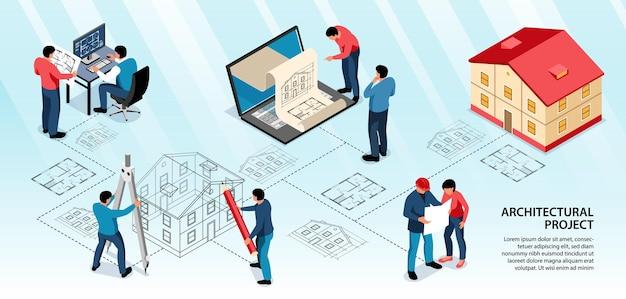 Layout do infográfico do projeto arquitetônico com designers trabalhando com aplicativos de computador e ferramentas de desenho