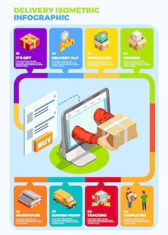 Layout isométrico de infográficos de entrega