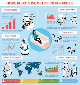 Layout isométrico de infográficos de robôs em casa