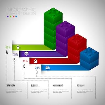 Lego bloco infográfico.