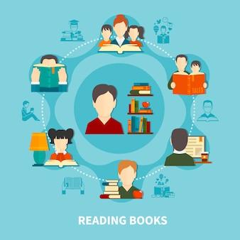 Leitura de livros redondo composição