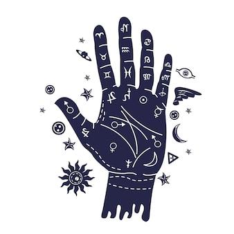 Lendo o futuro na sua mão
