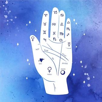 Lendo os futuros signos do zodíaco e linhas de mão