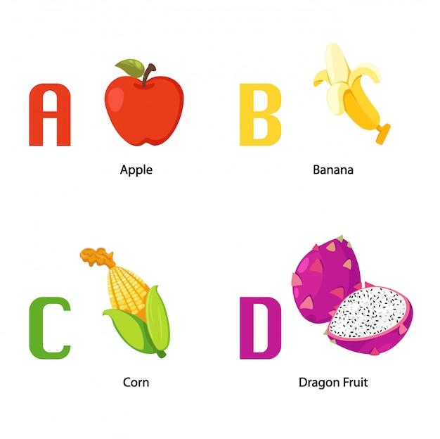 Letra do alfabeto a-d