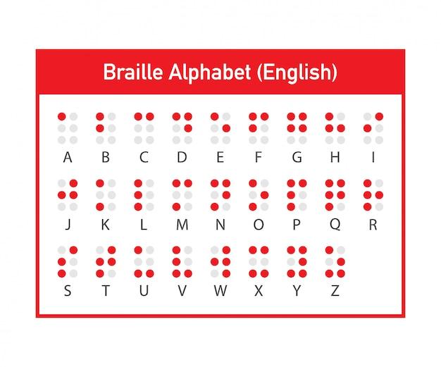 Letras do alfabeto inglês braille. sistema de escrita de sinais para pessoas cegas ou com deficiência visual.