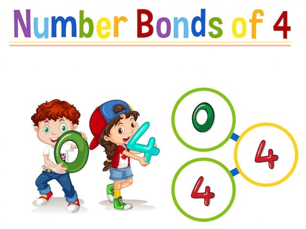 Ligações numéricas de quatro