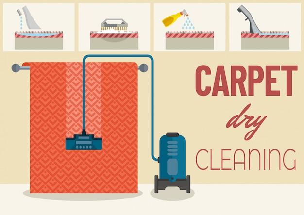 Limpeza a seco