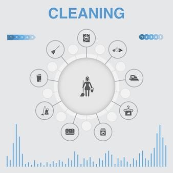 Limpeza de infográfico com ícones. contém ícones como vassoura, lata de lixo, esponja, lavagem a seco