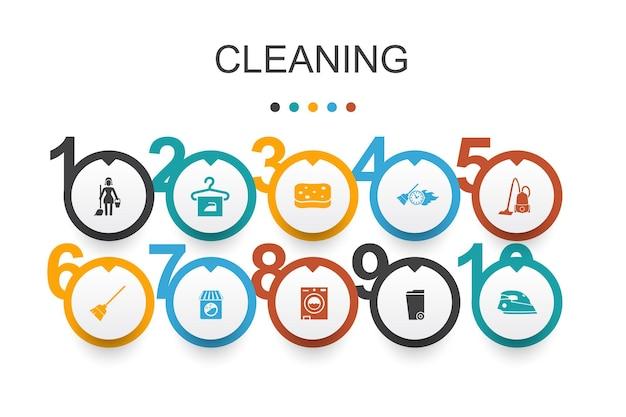 Limpeza do modelo de design do infográfico. vassoura, lata de lixo, esponja, ícones simples de lavagem a seco