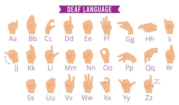 Linguagem de mãos surdas. pessoas com deficiência gesto de mãos segurando o alfabeto de vetor de palmas de dedos apontando para pessoas surdas. ilustração gesto mão fala linguagem, sinal abc não verbal