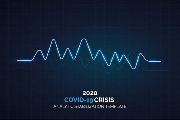 Linha de estabilização analítica covid-19