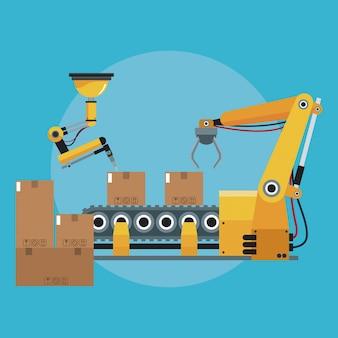 Linha de produção automatizada de robotização da caixa de embalagem