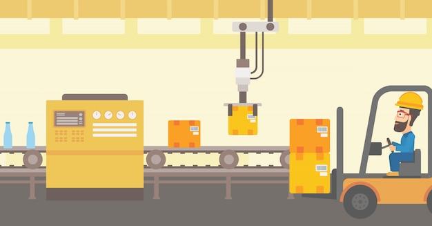 Linha de produção de embalagens robóticas.