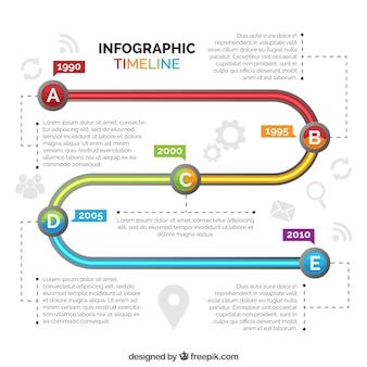Linha de tempo colorida com estilo profissional
