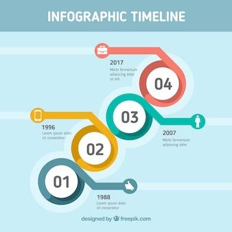 Linha de tempo infográfica moderna com círculos