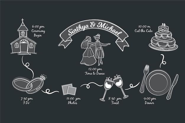 Linha do tempo casamento estilo desenhado à mão