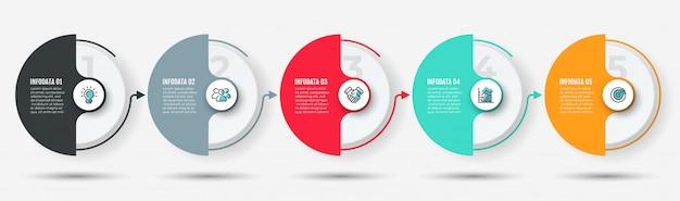 Linha do tempo com 5 opções, etapas, processos
