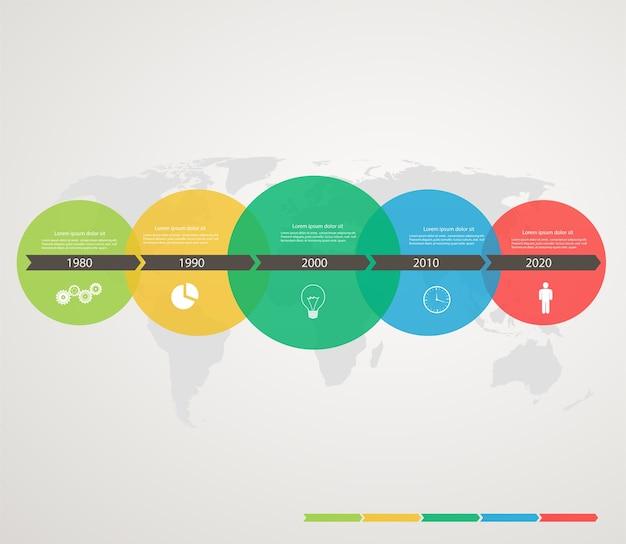Linha do tempo com círculos coloridos. estrutura escalonada por anos.