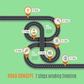 Linha do tempo conceito de estrada, gráfico infográfico