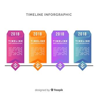 Linha do tempo conjunto de infográfico modelo