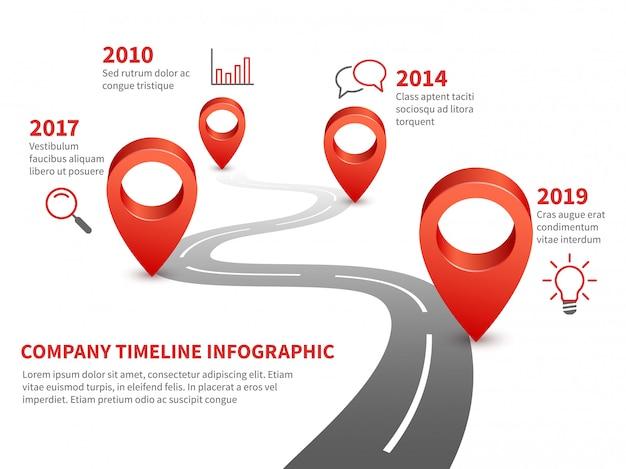 Linha do tempo da empresa. história e futuro marco do relatório comercial na estrada infográfico com pinos vermelhos e ponteiro