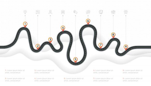 Linha do tempo das etapas de informações do mapa de navegação
