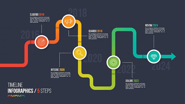 Linha do tempo de cinco etapas ou gráfico de infográfico de marco.