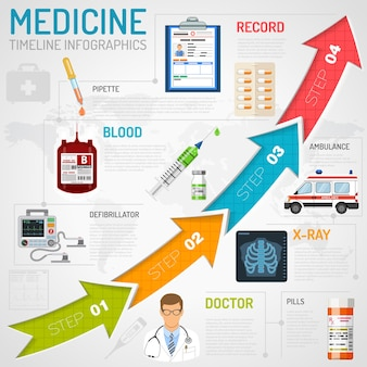 Linha do tempo de serviços médicos infográficos com ícones planos como médico, cartão médico do paciente e raio-x. ilustração vetorial