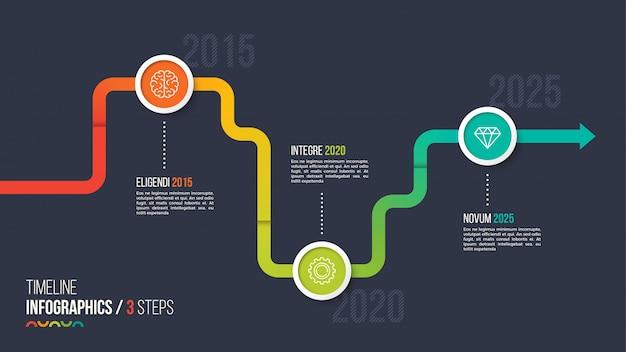 Linha do tempo de três etapas ou gráfico de infográfico de marco.