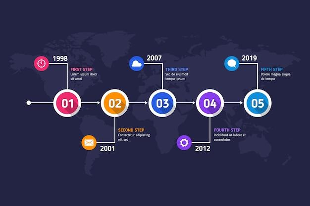 Linha do tempo design plano inforaphic