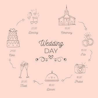 Linha do tempo do casamento encantador mão desenhada