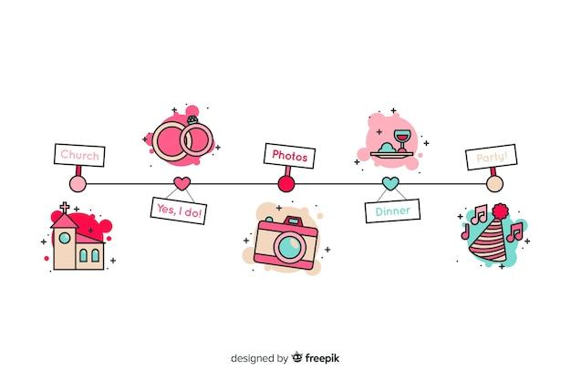 Linha do tempo do casamento no estilo linear