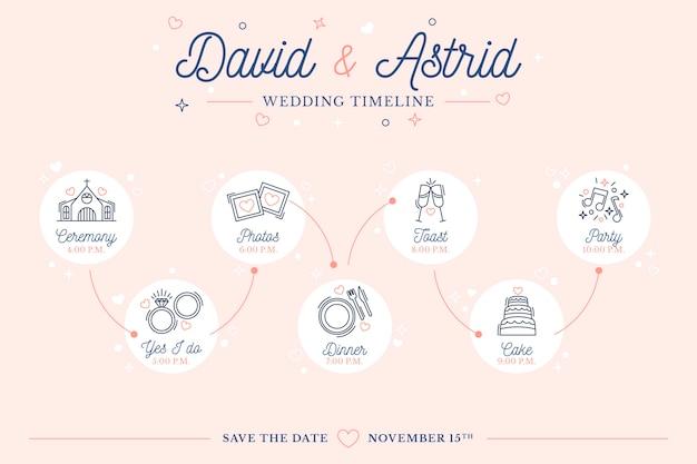 Linha do tempo do casamento no modelo de estilo linear