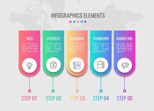 Linha do tempo dos elementos do infográfico de negócios com fluxo de trabalho de 5 etapas
