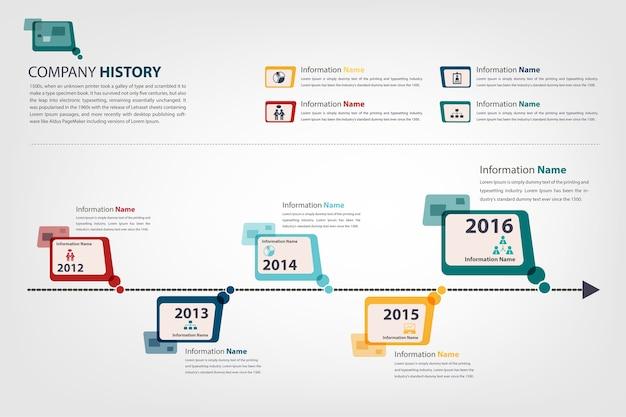 Linha do tempo e marco para apresentar o histórico da empresa