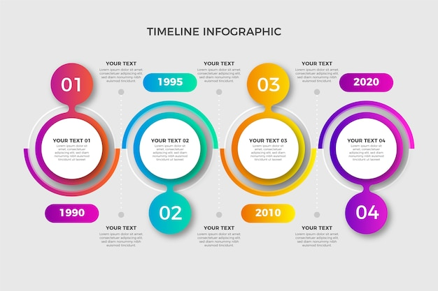 Linha do tempo gradiente com números