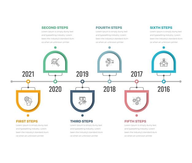 Linha do tempo horizontal simples e moderna comparação anual infográficos da linha do tempo